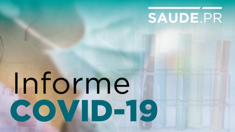 Boletim confirma mais 1.562 casos de Covid-19 e 26 óbitos no PR