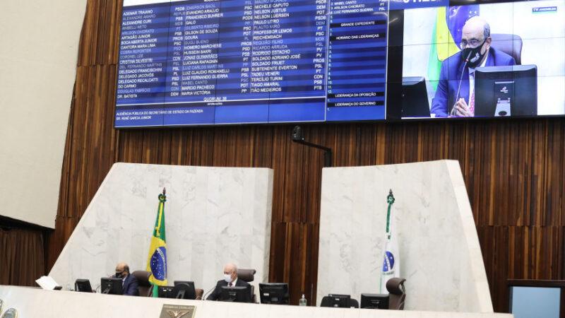 Apesar de pandemia e queda na arrecadação, Paraná apresenta crescimento de receita de 1,1% em 2020