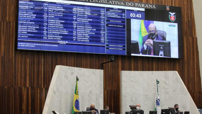Em ano de pandemia, Paraná investe R$ 6,37 bilhões em saúde