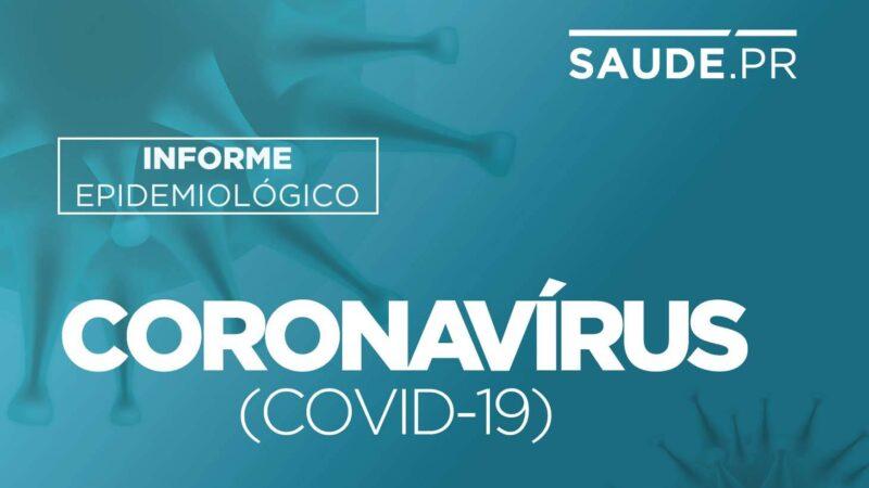 Paraná confirma mais 695 casos e 83 óbitos pela Covid-19